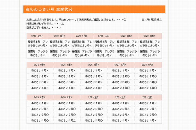 夜のあじさい号|箱根登山電車 箱根登山ケーブルカー